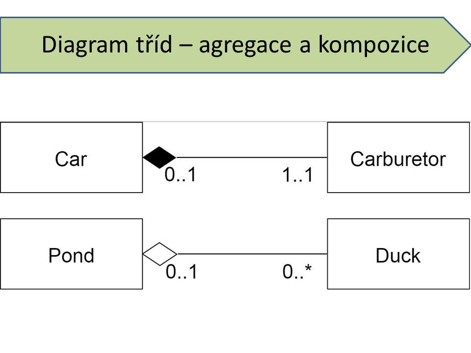 Diagram tříd – agregace a kompozice