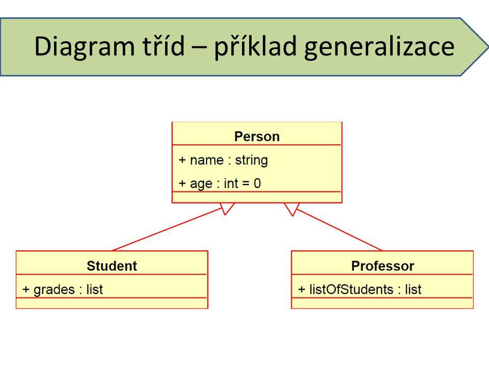 Diagram tříd – příklad generalizace