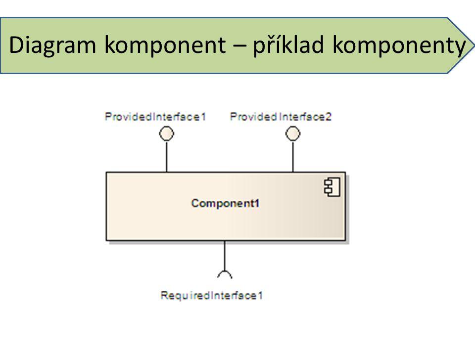 Diagram komponent – příklad komponenty