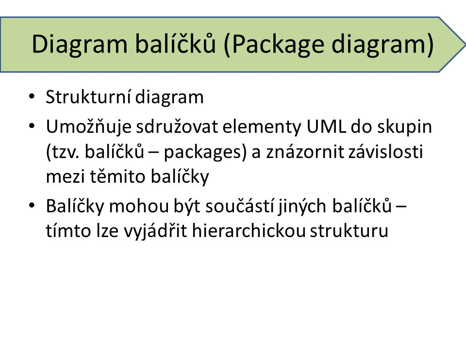 Diagram balíčků (Package diagram)