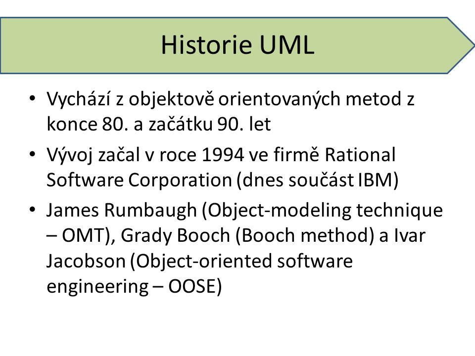 Historie UML Vychází z objektově orientovaných metod z konce 80. a začátku 90. let.