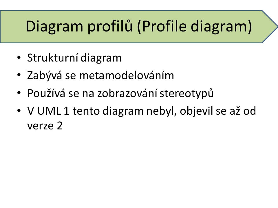 Diagram profilů (Profile diagram)