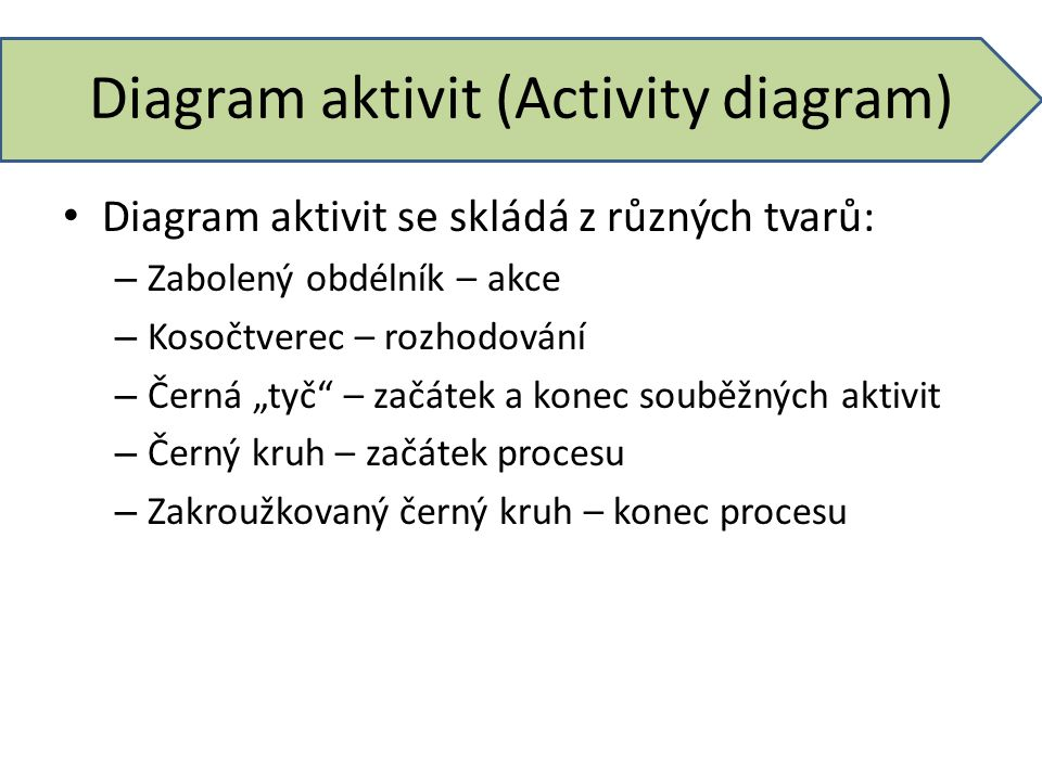 Diagram aktivit (Activity diagram)