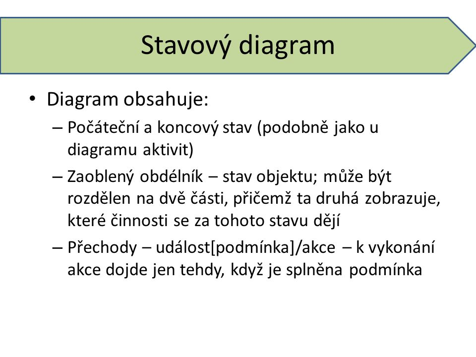 Stavový diagram Diagram obsahuje: