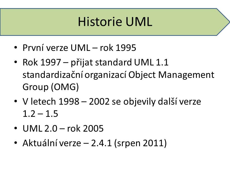 Historie UML První verze UML – rok 1995