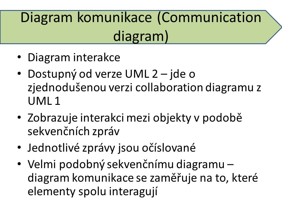 Diagram komunikace (Communication diagram)