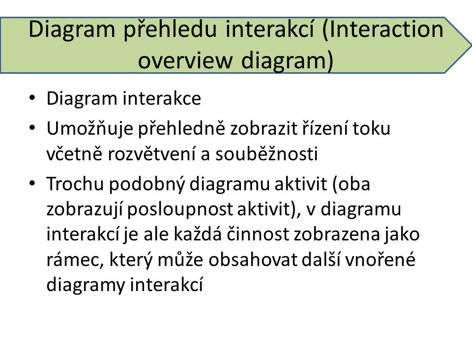Diagram přehledu interakcí (Interaction overview diagram)