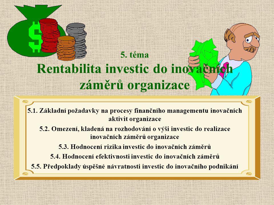 5. téma Rentabilita investic do inovačních záměrů organizace