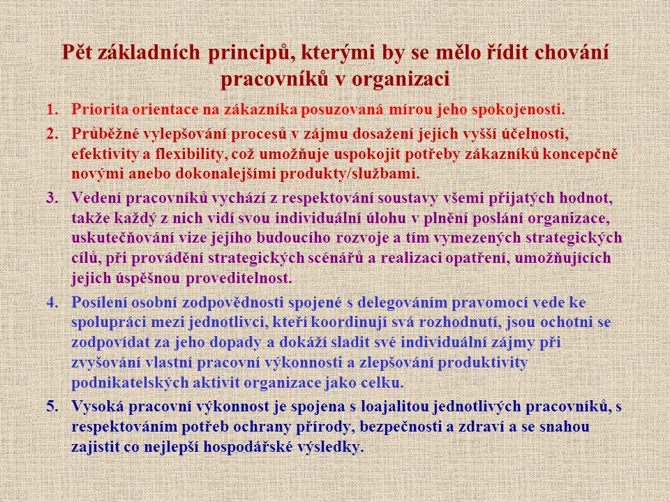 Pět základních principů, kterými by se mělo řídit chování pracovníků v organizaci