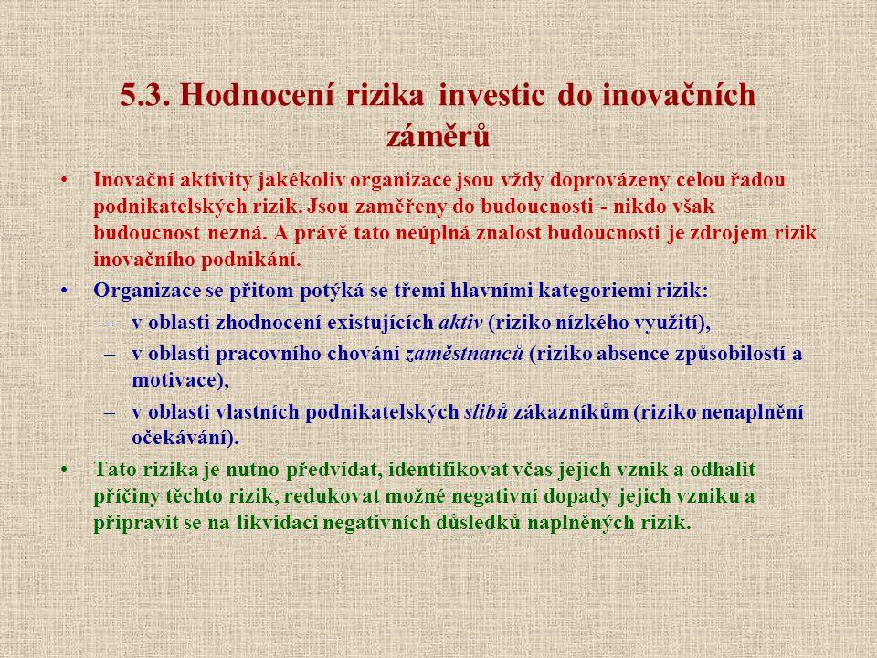 5.3. Hodnocení rizika investic do inovačních záměrů