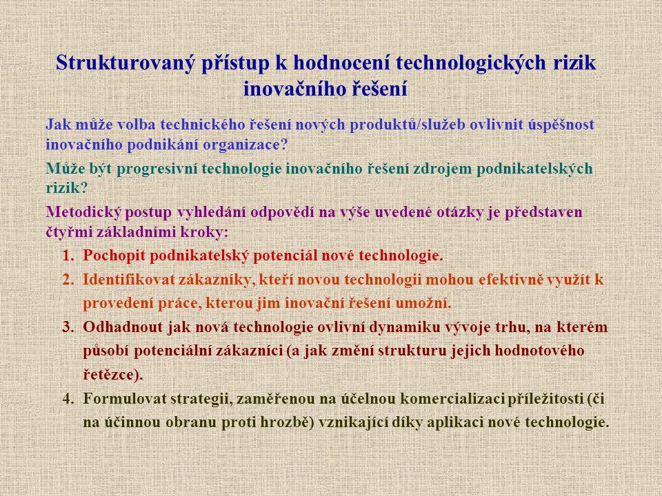 Strukturovaný přístup k hodnocení technologických rizik inovačního řešení