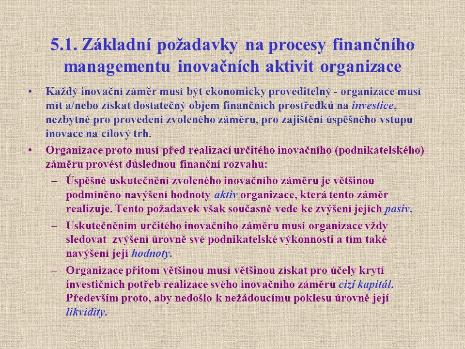 5.1. Základní požadavky na procesy finančního managementu inovačních aktivit organizace