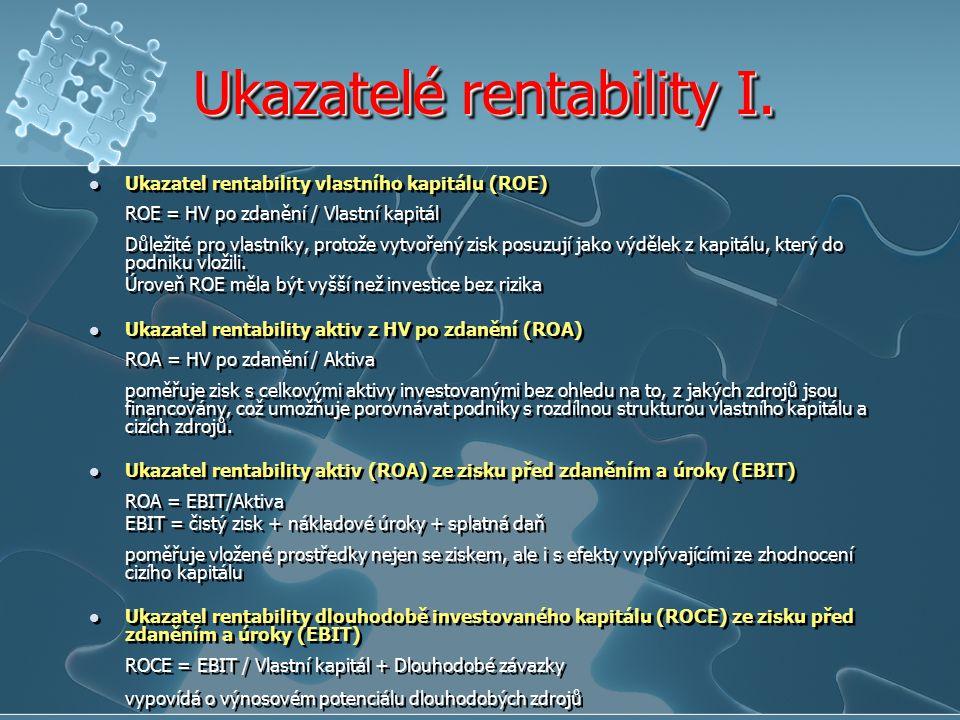 Ukazatelé rentability I.