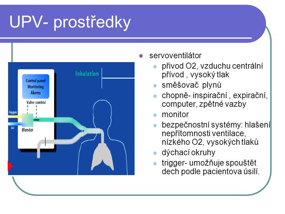UPV- prostředky servoventilátor