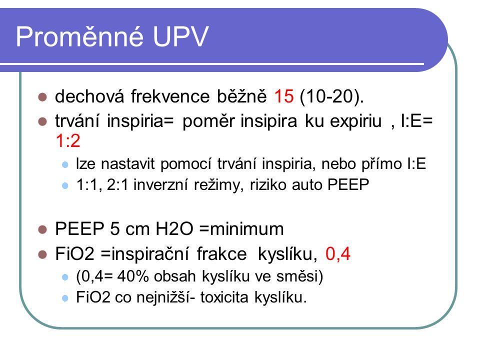 Proměnné UPV dechová frekvence běžně 15 (10-20).