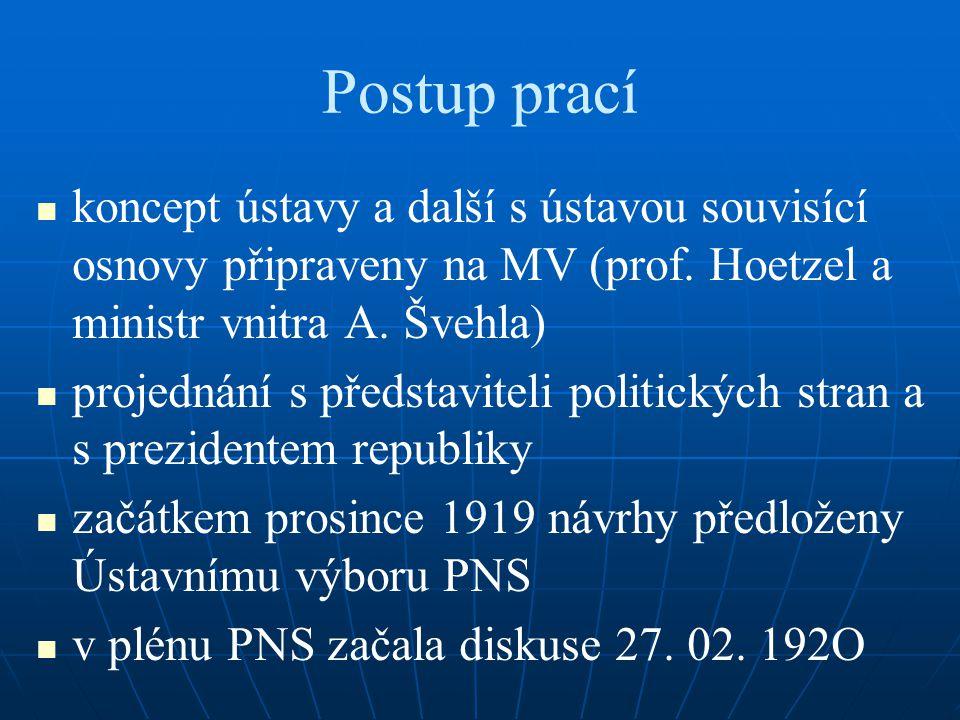 Postup prací koncept ústavy a další s ústavou souvisící osnovy připraveny na MV (prof. Hoetzel a ministr vnitra A. Švehla)