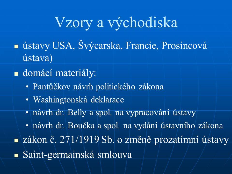 Vzory a východiska ústavy USA, Švýcarska, Francie, Prosincová ústava)