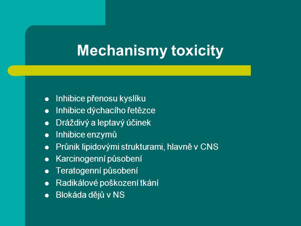 Mechanismy toxicity Inhibice přenosu kyslíku