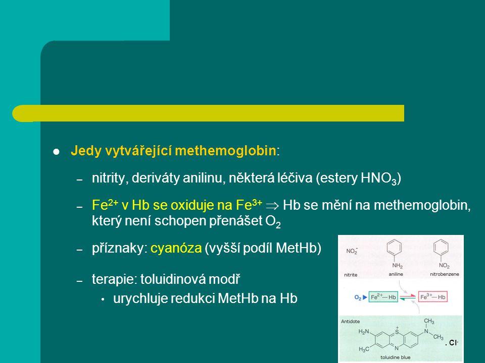 Jedy vytvářející methemoglobin: