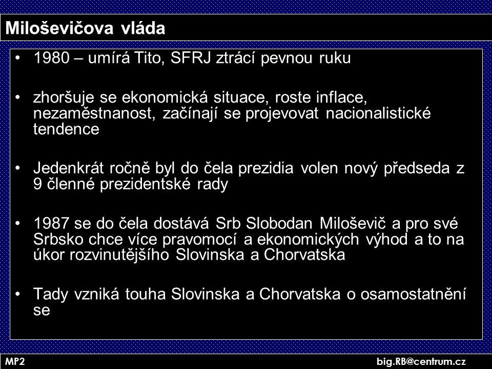 Miloševičova vláda 1980 – umírá Tito, SFRJ ztrácí pevnou ruku