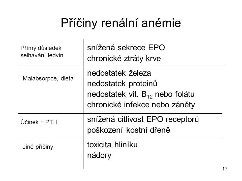 Příčiny renální anémie