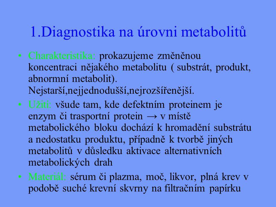 1.Diagnostika na úrovni metabolitů
