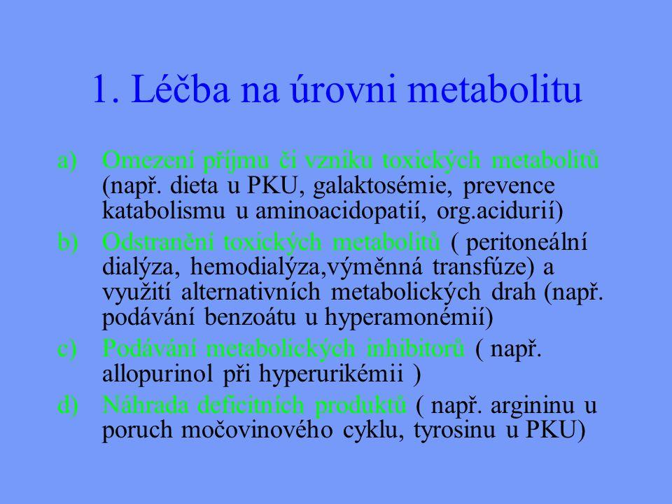 1. Léčba na úrovni metabolitu