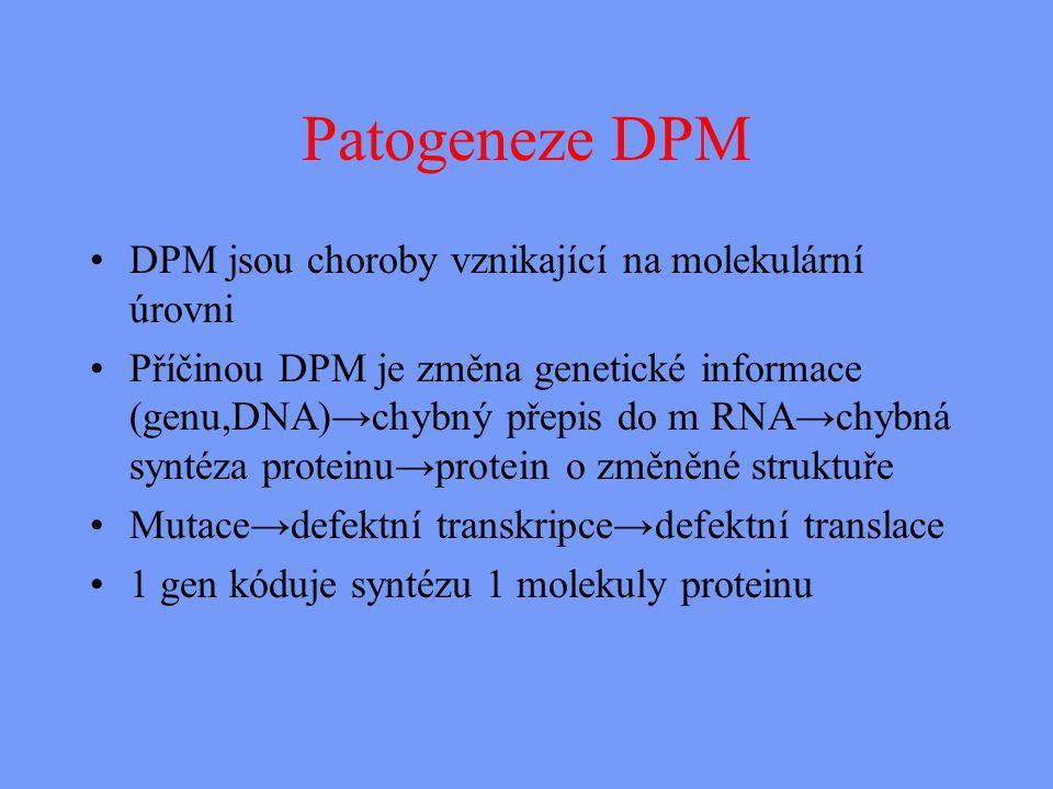 Patogeneze DPM DPM jsou choroby vznikající na molekulární úrovni