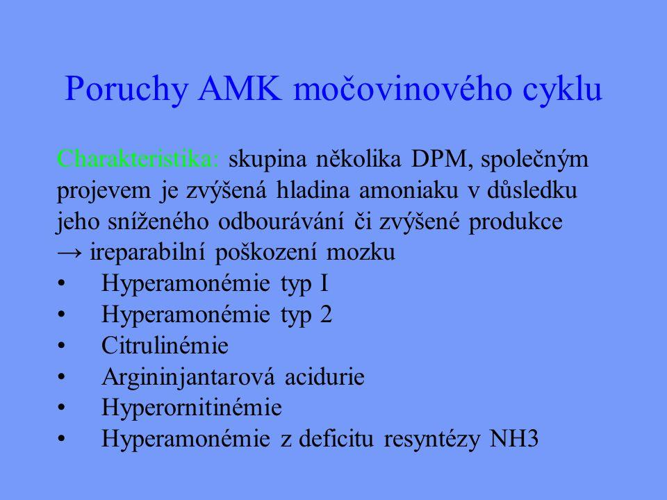 Poruchy AMK močovinového cyklu