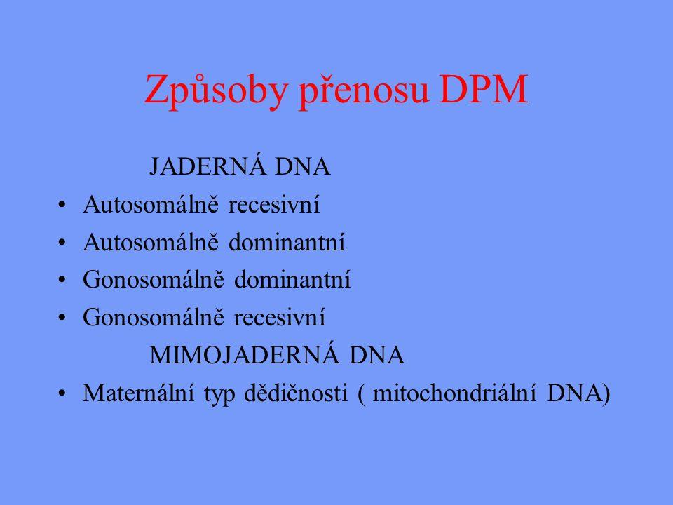 Způsoby přenosu DPM JADERNÁ DNA Autosomálně recesivní