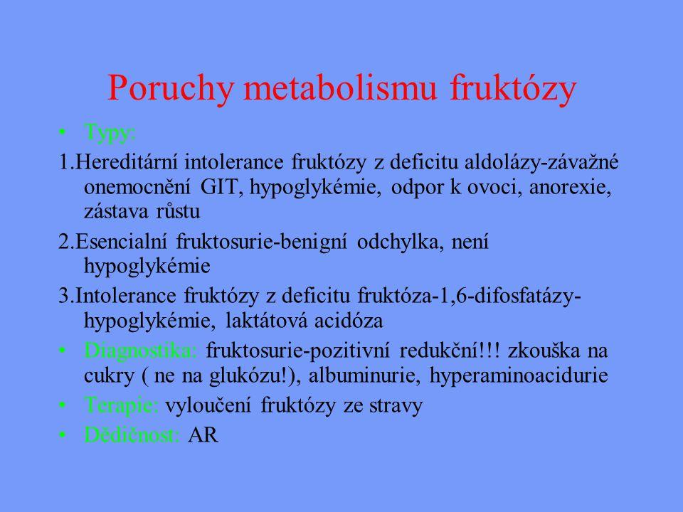 Poruchy metabolismu fruktózy