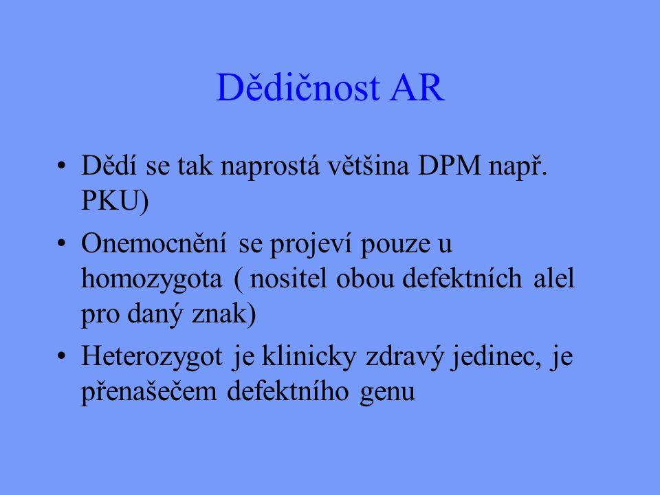 Dědičnost AR Dědí se tak naprostá většina DPM např. PKU)