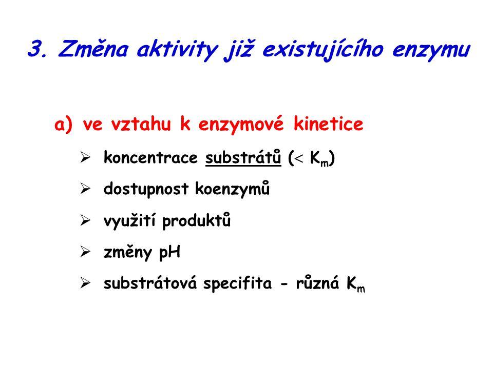 3. Změna aktivity již existujícího enzymu