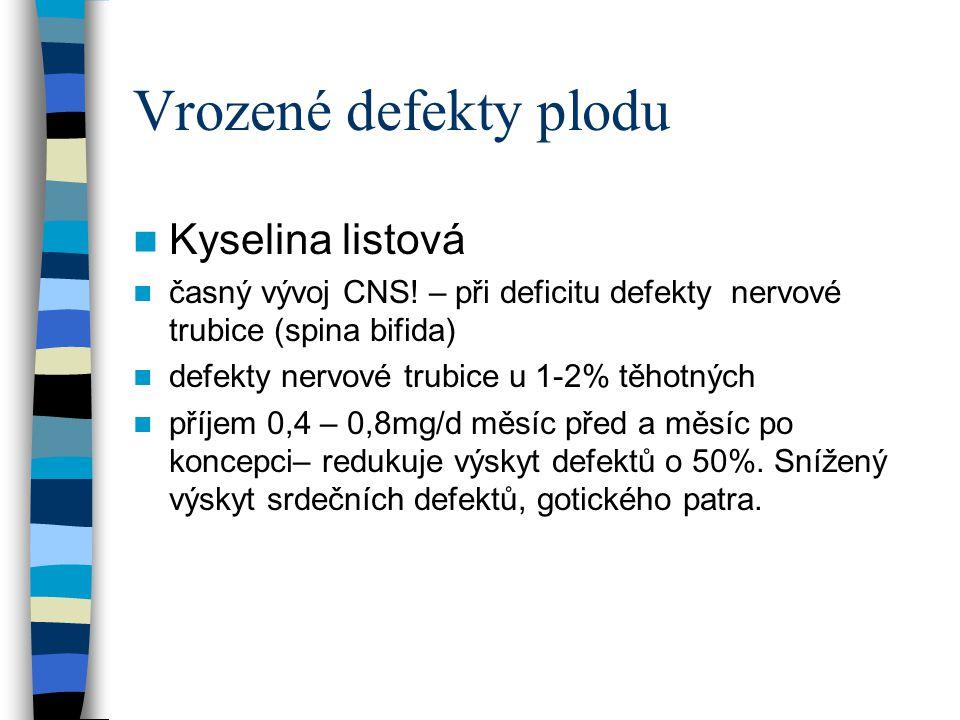 Vrozené defekty plodu Kyselina listová