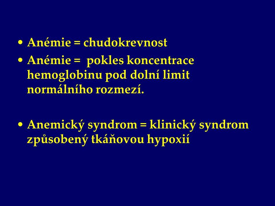 Anémie = chudokrevnost