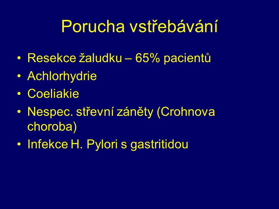 Porucha vstřebávání Resekce žaludku – 65% pacientů Achlorhydrie