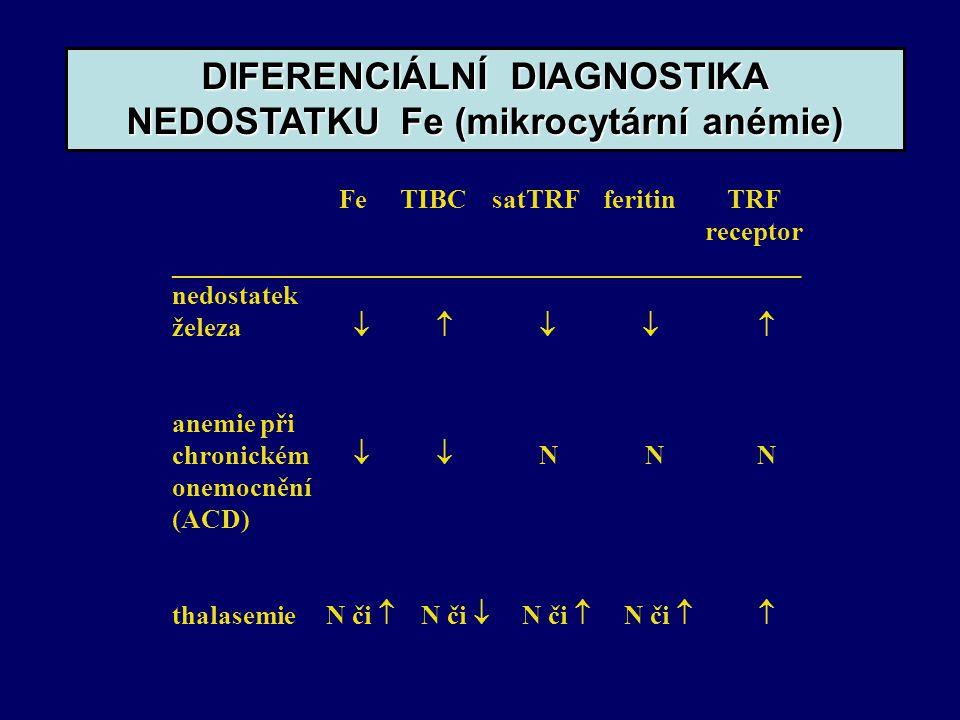 DIFERENCIÁLNÍ DIAGNOSTIKA NEDOSTATKU Fe (mikrocytární anémie)