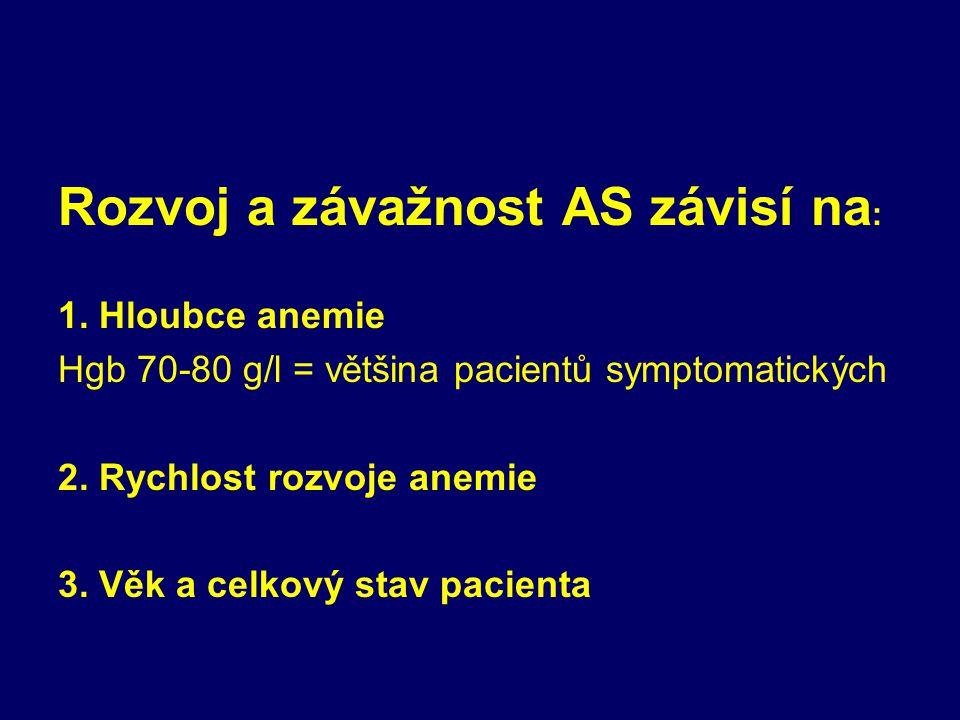 Anemický syndrom (AS) Rozvoj a závažnost AS závisí na: