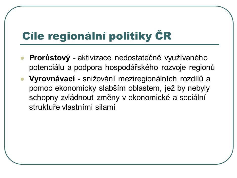 Cíle regionální politiky ČR