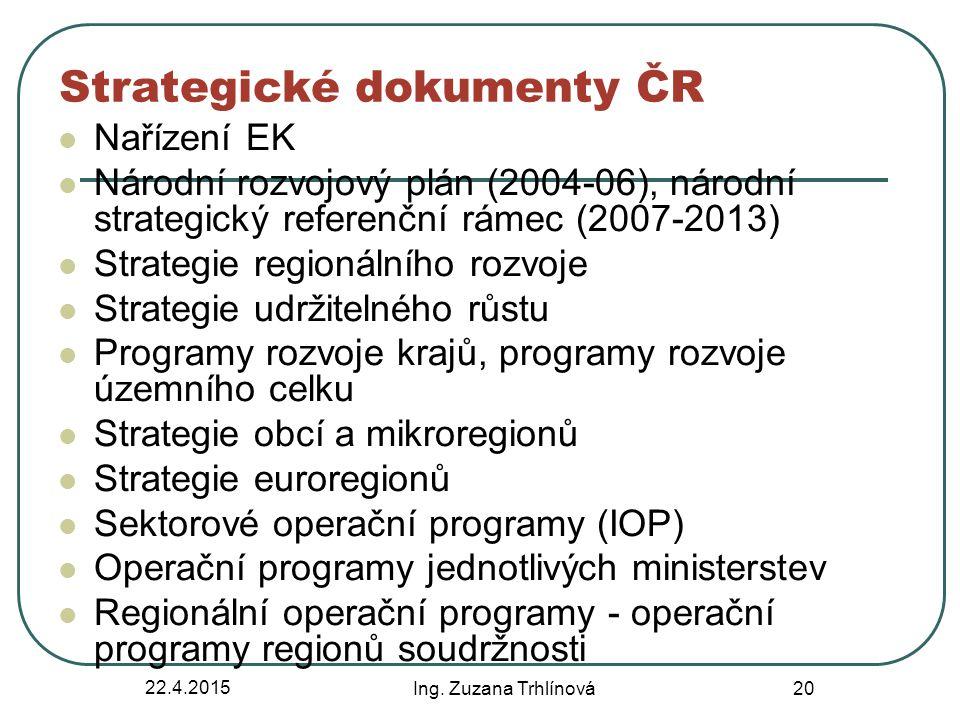 Strategické dokumenty ČR