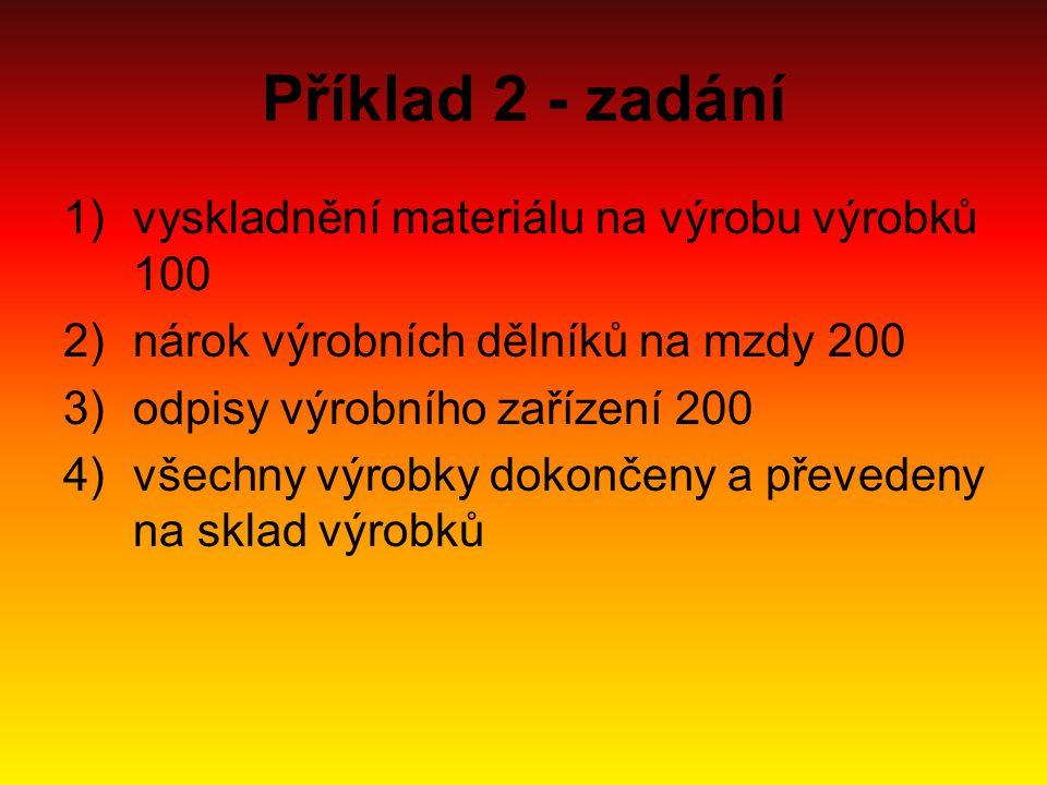 Příklad 2 - zadání vyskladnění materiálu na výrobu výrobků 100