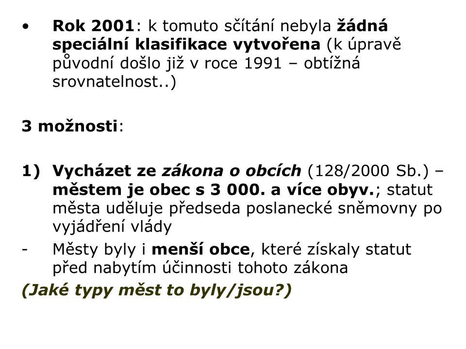 Rok 2001: k tomuto sčítání nebyla žádná speciální klasifikace vytvořena (k úpravě původní došlo již v roce 1991 – obtížná srovnatelnost..)