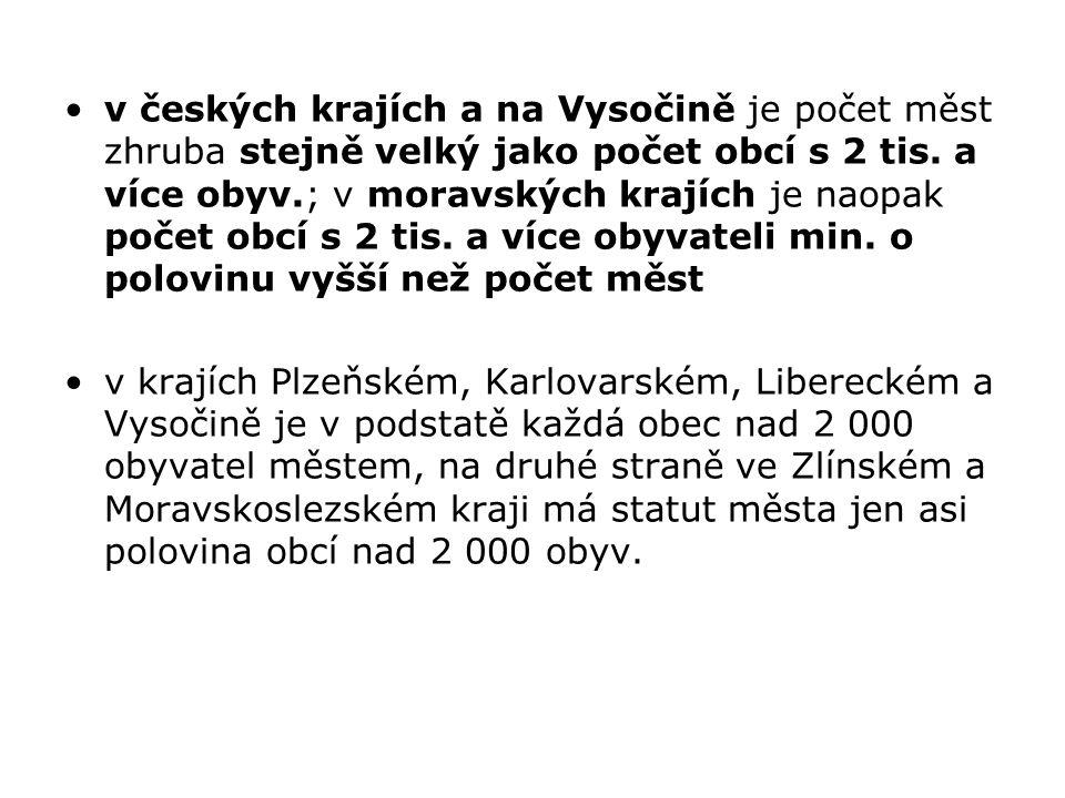 v českých krajích a na Vysočině je počet měst zhruba stejně velký jako počet obcí s 2 tis. a více obyv.; v moravských krajích je naopak počet obcí s 2 tis. a více obyvateli min. o polovinu vyšší než počet měst