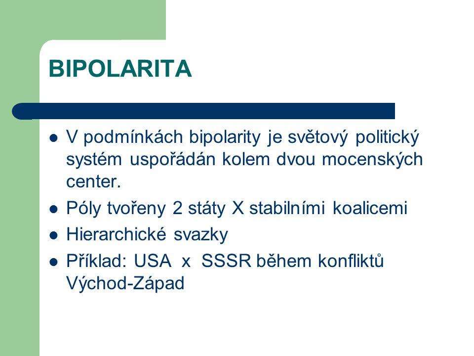 BIPOLARITA V podmínkách bipolarity je světový politický systém uspořádán kolem dvou mocenských center.