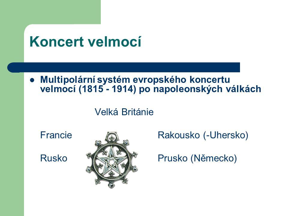 Koncert velmocí Multipolární systém evropského koncertu velmocí (1815 - 1914) po napoleonských válkách.