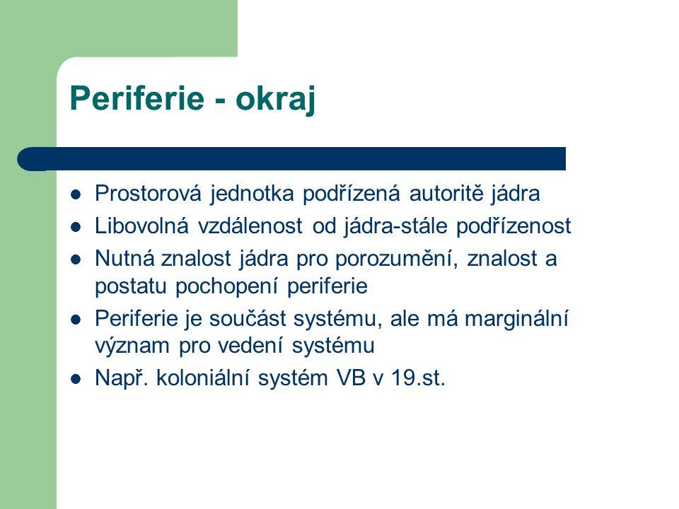 Periferie - okraj Prostorová jednotka podřízená autoritě jádra