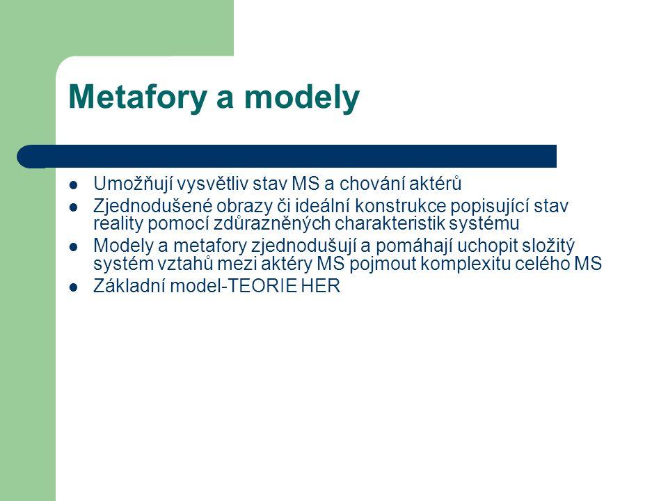 Metafory a modely Umožňují vysvětliv stav MS a chování aktérů