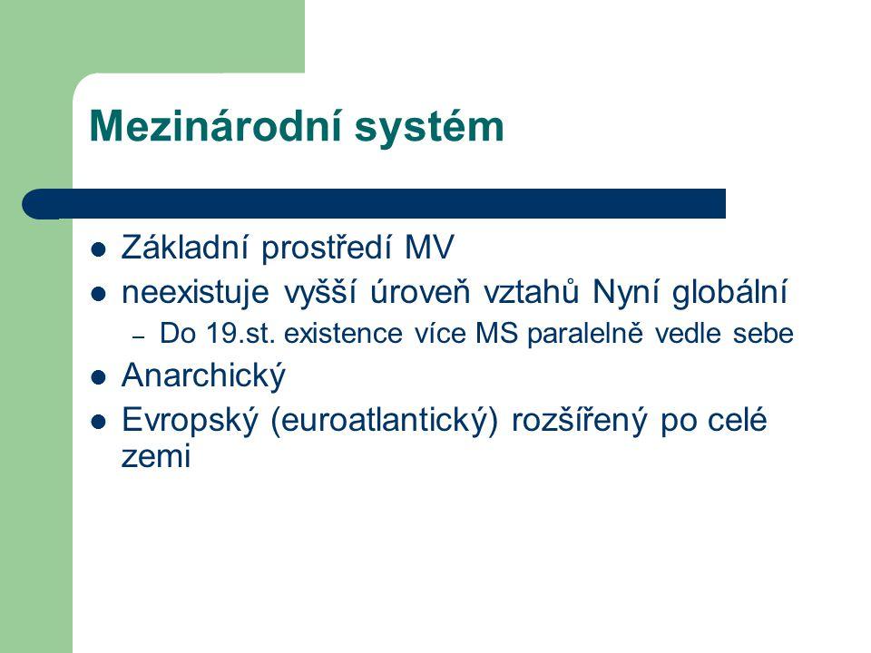 Mezinárodní systém Základní prostředí MV