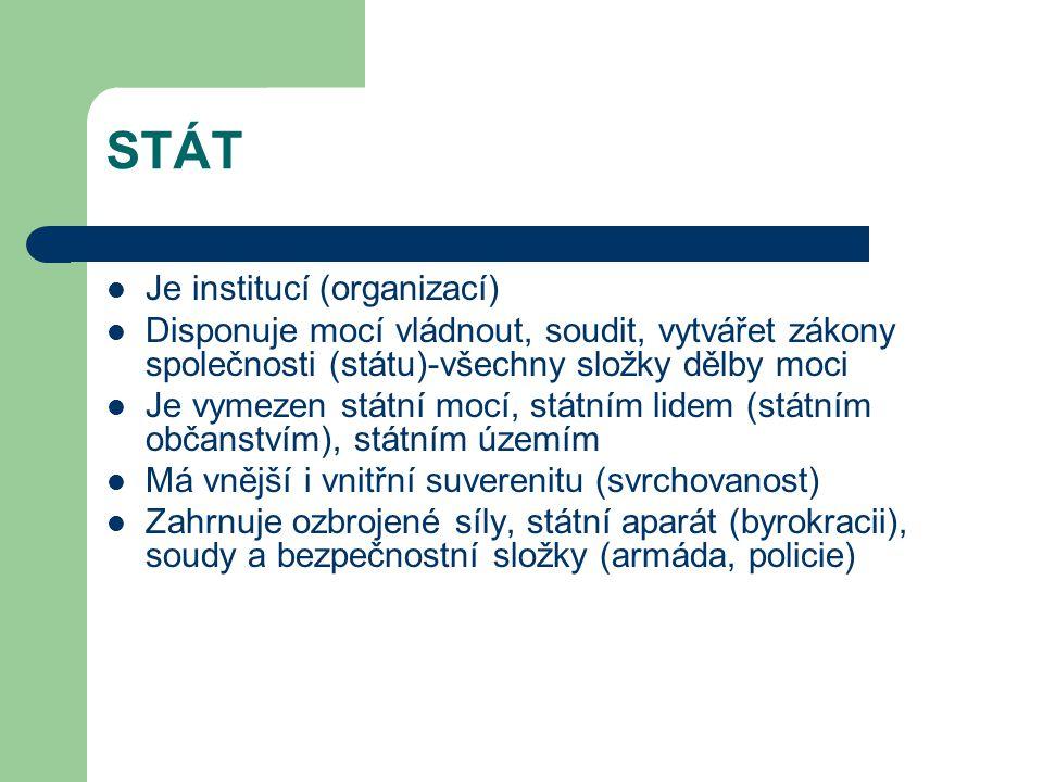 STÁT Je institucí (organizací)