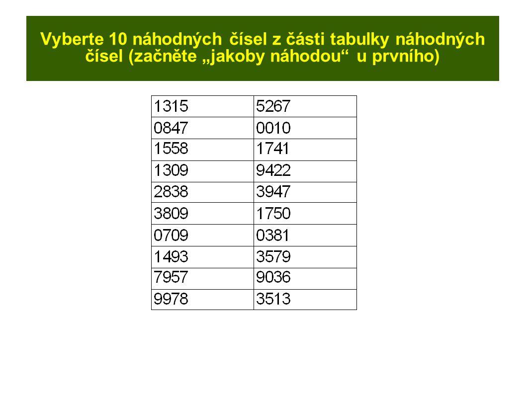 "Vyberte 10 náhodných čísel z části tabulky náhodných čísel (začněte ""jakoby náhodou u prvního)"